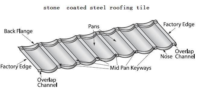 预定 Roofing metal tile installation