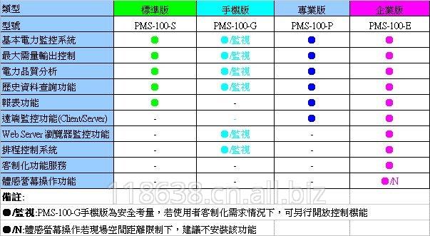 预定 PMS-100电力监控组态软件