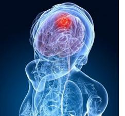 Order Лечение доброкачественных опухолей мозга в Харбине