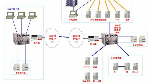 预定 淄博硕康数码科技有限公司服务器维修业务