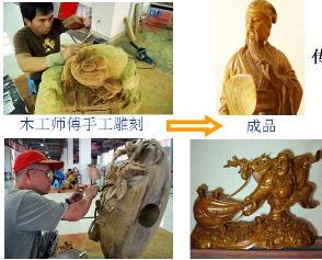 预定 木雕行业案例