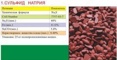 SODIUM SULFIDE 工业硫化钠