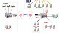 淄博硕康数码科技有限公司服务器维修业务
